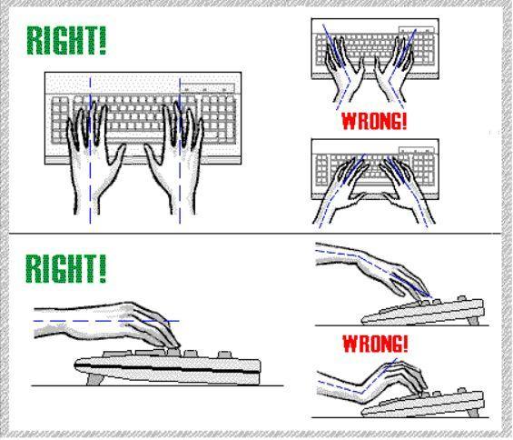 Correct Posture 1