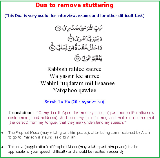 Dua of Hazrat Musa (AS) With English Translation.